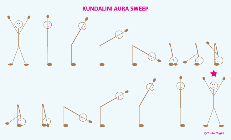 kundalini aura sweep how to