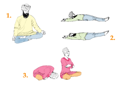 Kundalini Breath Series For Glandular Balance