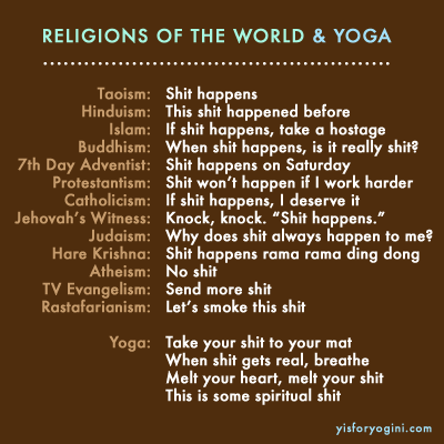 religions of the world and yoga